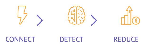 ConnectDetectReduce