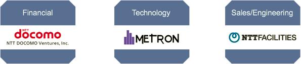NTTxMETRON_organization