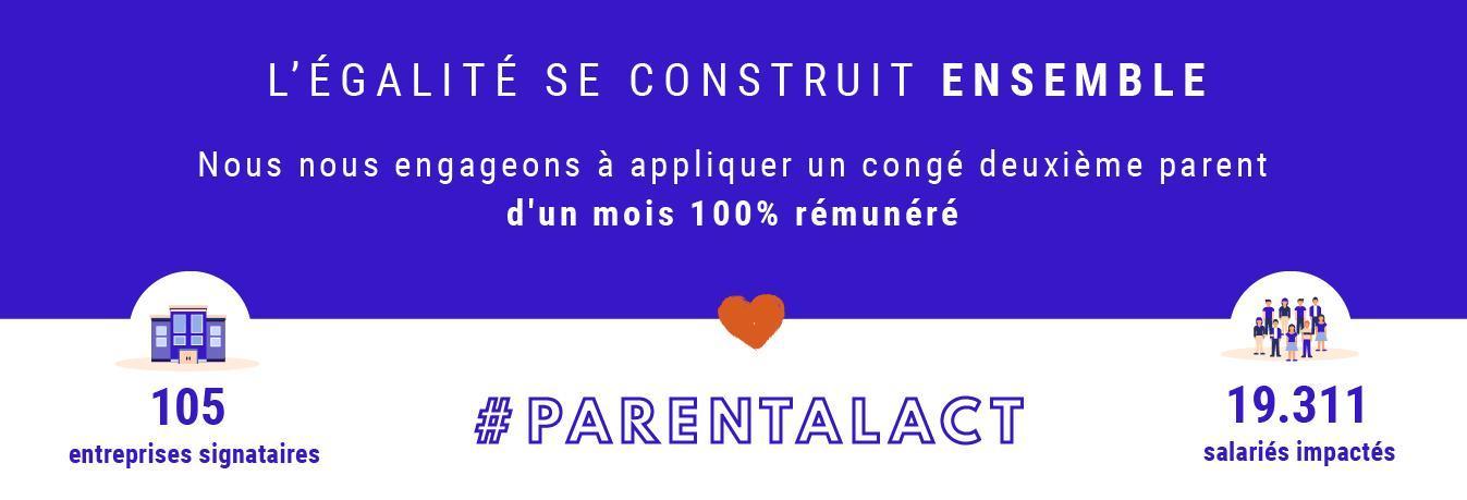 parentalact